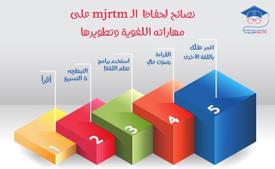 نصائح لحفاظ الـ mtrjm على مهاراته اللغوية وتطويرها